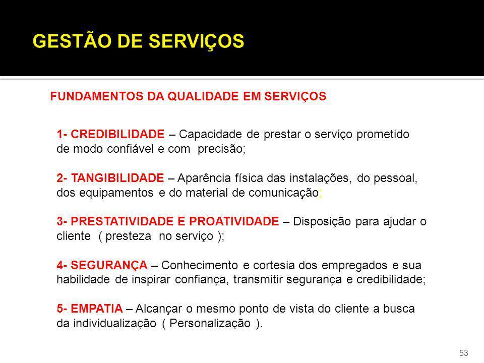 53 FUNDAMENTOS DA QUALIDADE EM SERVIÇOS 1- CREDIBILIDADE – Capacidade de prestar o serviço prometido de modo confiável e com precisão; 2- TANGIBILIDAD