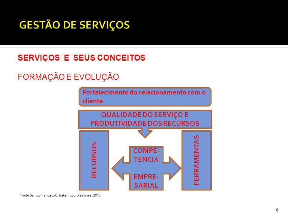 7 SERVIÇOS E SEUS CONCEITOS SERVIÇOS:Um ato ou desempenho que cria benefícios para clientes por meio de uma mudança desejada no, ou em nome do destinatário do serviço.