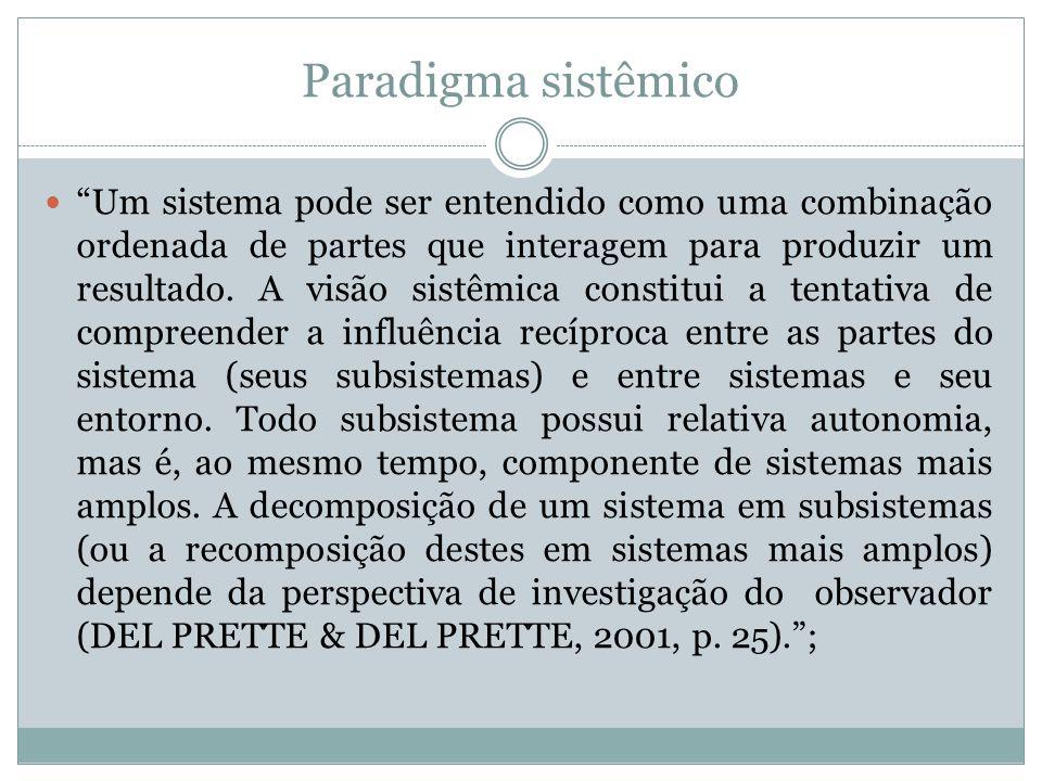Paradigma sistêmico Um sistema pode ser entendido como uma combinação ordenada de partes que interagem para produzir um resultado. A visão sistêmica c