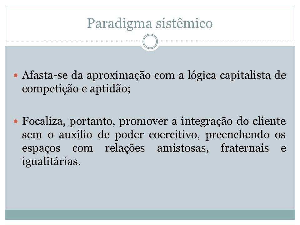Paradigma sistêmico Afasta-se da aproximação com a lógica capitalista de competição e aptidão; Focaliza, portanto, promover a integração do cliente se