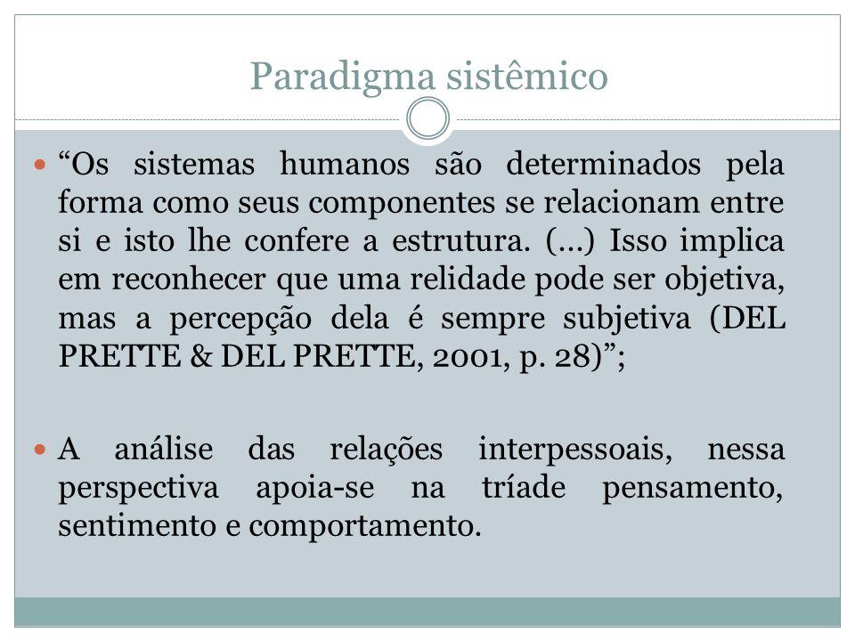 Paradigma sistêmico Os sistemas humanos são determinados pela forma como seus componentes se relacionam entre si e isto lhe confere a estrutura. (...)