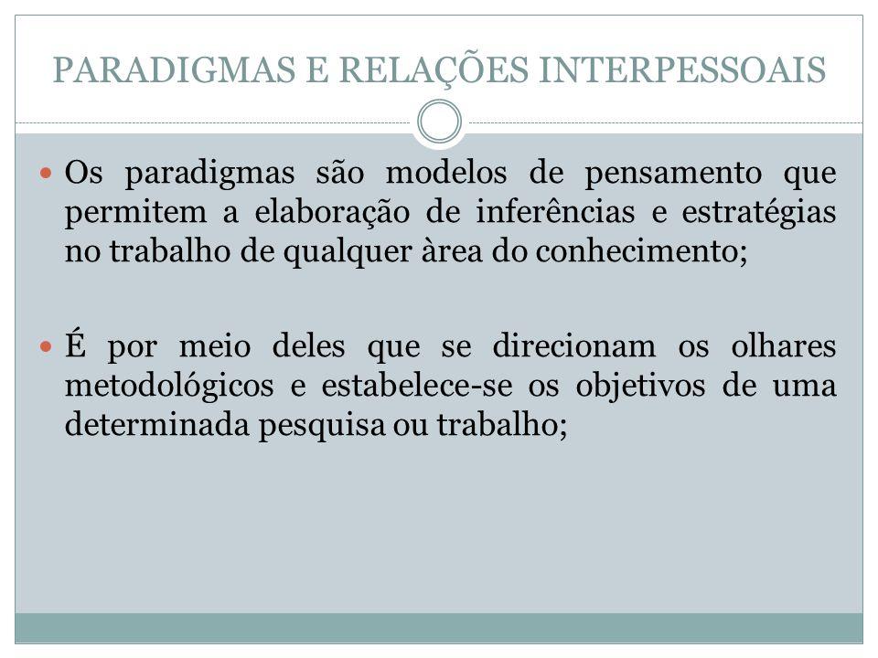 PARADIGMAS E RELAÇÕES INTERPESSOAIS Os paradigmas são modelos de pensamento que permitem a elaboração de inferências e estratégias no trabalho de qual