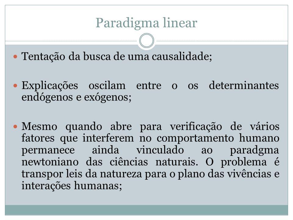 Paradigma linear Tentação da busca de uma causalidade; Explicações oscilam entre o os determinantes endógenos e exógenos; Mesmo quando abre para verif
