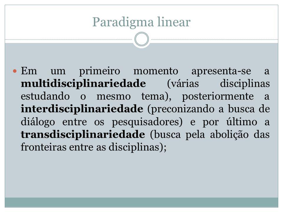 Paradigma linear Em um primeiro momento apresenta-se a multidisciplinariedade (várias disciplinas estudando o mesmo tema), posteriormente a interdisci