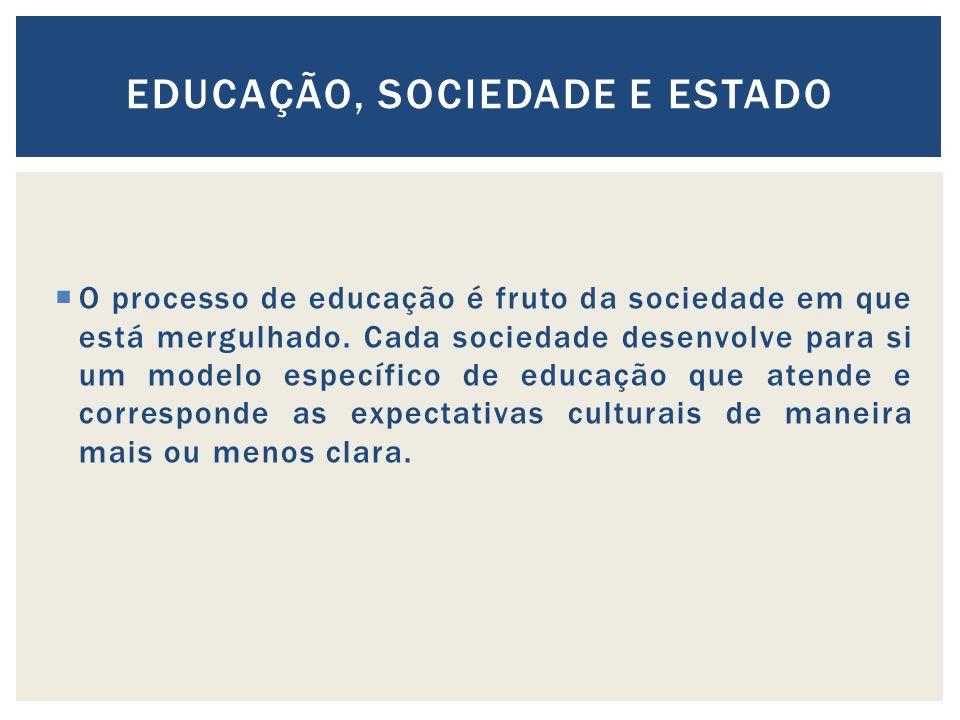 O processo de educação é fruto da sociedade em que está mergulhado.