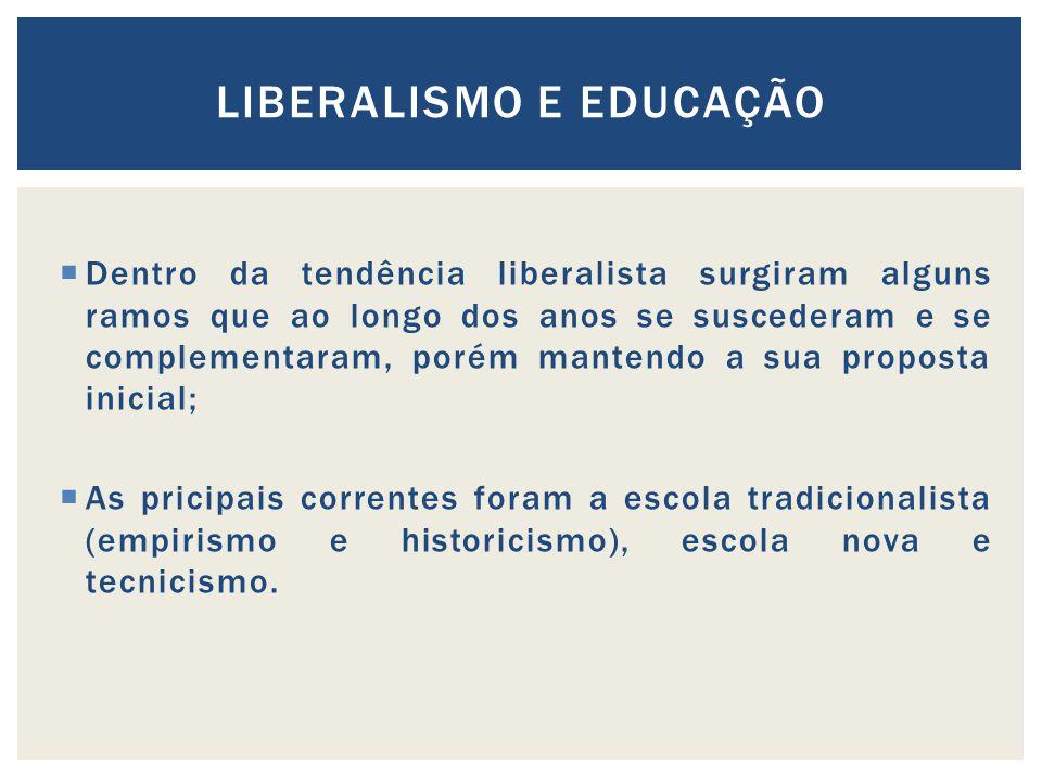 Por meio dos seus conhecimentos, apontem qual o papel do Estado brasileiro em relação a educação.