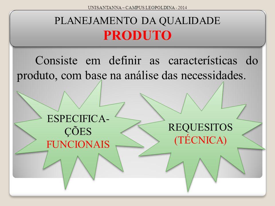 UNISANTANNA – CAMPUS LEOPOLDINA - 2014 PLANEJAMENTO DA QUALIDADE PRODUTO PLANEJAMENTO DA QUALIDADE PRODUTO ESPECIFICA- ÇÕES FUNCIONAIS ESPECIFICA- ÇÕES FUNCIONAIS REQUESITOS (TÉCNICA) REQUESITOS (TÉCNICA) Consiste em definir as características do produto, com base na análise das necessidades.