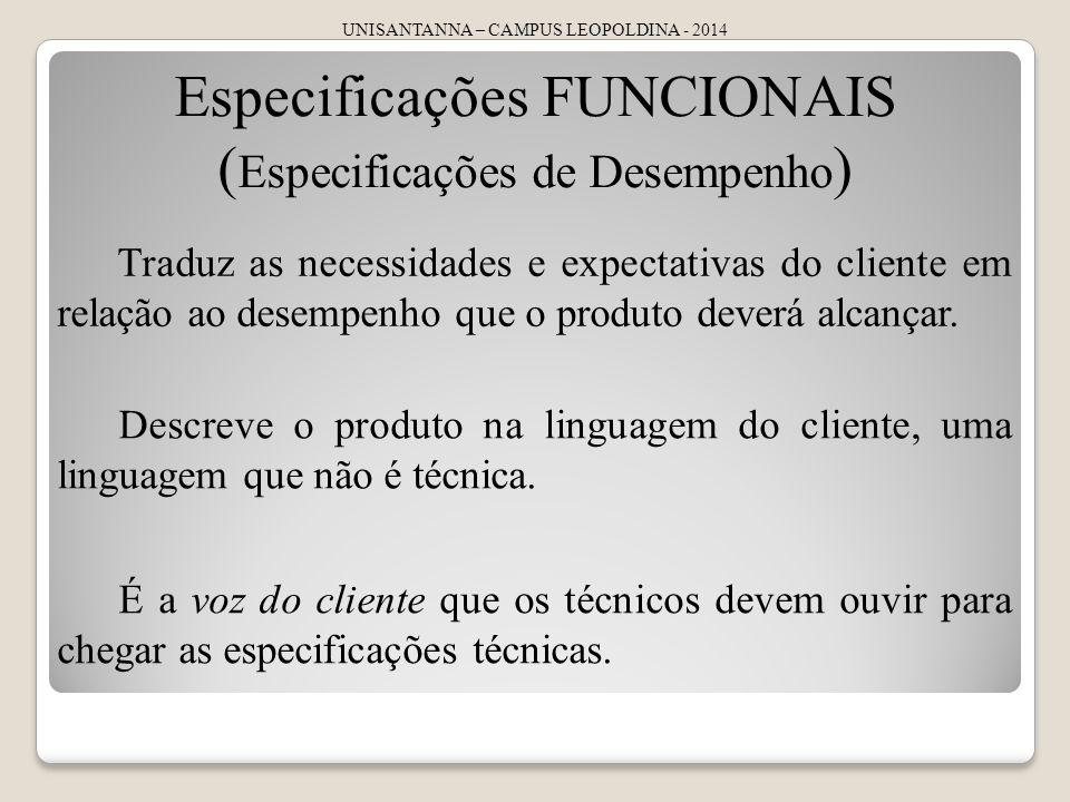 UNISANTANNA – CAMPUS LEOPOLDINA - 2014 Especificações FUNCIONAIS ( Especificações de Desempenho ) Traduz as necessidades e expectativas do cliente em relação ao desempenho que o produto deverá alcançar.