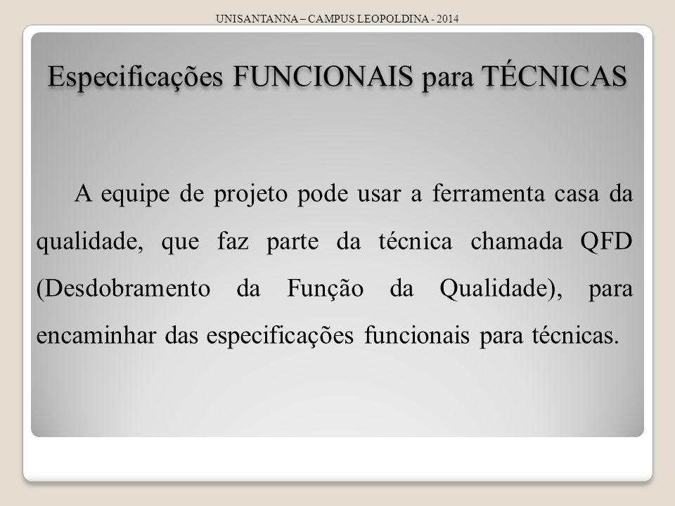 UNISANTANNA – CAMPUS LEOPOLDINA - 2014 Especificações FUNCIONAIS para TÉCNICAS A equipe de projeto pode usar a ferramenta casa da qualidade, que faz parte da técnica chamada QFD (Desdobramento da Função da Qualidade), para encaminhar das especificações funcionais para técnicas.