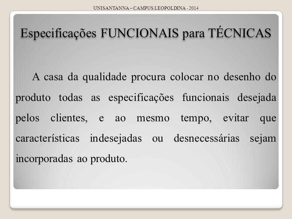 UNISANTANNA – CAMPUS LEOPOLDINA - 2014 Especificações FUNCIONAIS para TÉCNICAS A casa da qualidade procura colocar no desenho do produto todas as espe