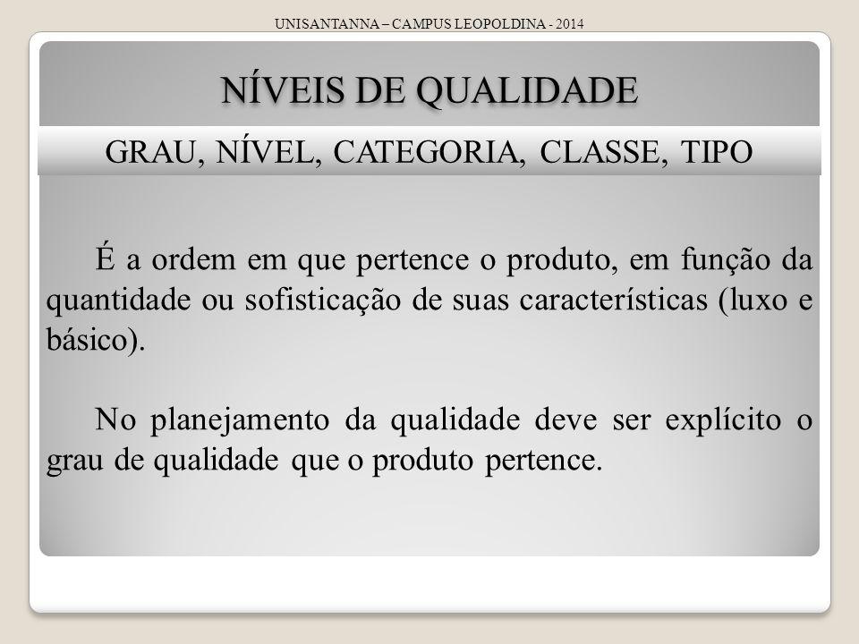 UNISANTANNA – CAMPUS LEOPOLDINA - 2014 NÍVEIS DE QUALIDADE GRAU, NÍVEL, CATEGORIA, CLASSE, TIPO É a ordem em que pertence o produto, em função da quan