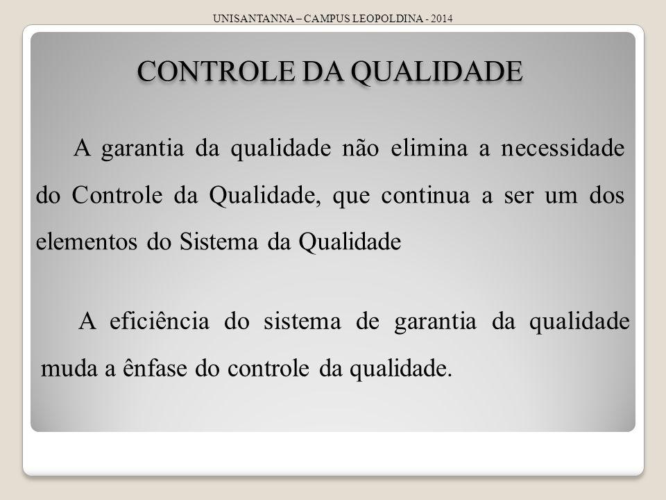 A garantia da qualidade não elimina a necessidade do Controle da Qualidade, que continua a ser um dos elementos do Sistema da Qualidade UNISANTANNA – CAMPUS LEOPOLDINA - 2014 CONTROLE DA QUALIDADE A eficiência do sistema de garantia da qualidade muda a ênfase do controle da qualidade.