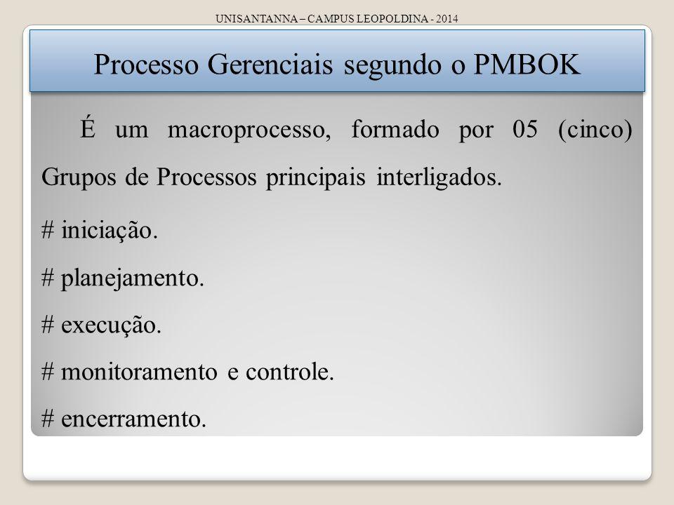 UNISANTANNA – CAMPUS LEOPOLDINA - 2014 Processo Gerenciais segundo o PMBOK É um macroprocesso, formado por 05 (cinco) Grupos de Processos principais interligados.