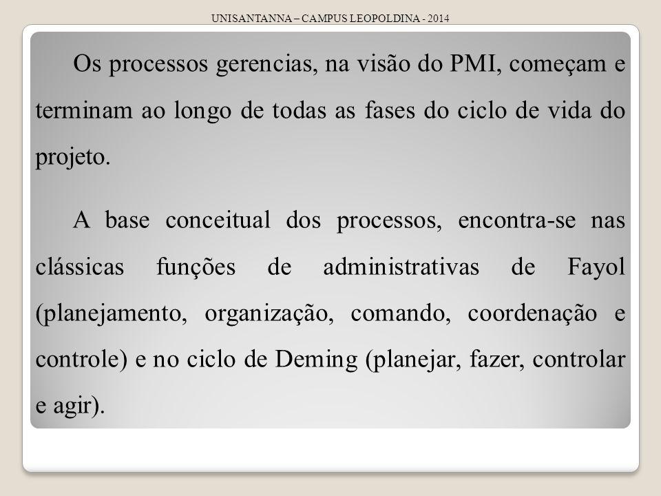 UNISANTANNA – CAMPUS LEOPOLDINA - 2014 Os processos gerencias, na visão do PMI, começam e terminam ao longo de todas as fases do ciclo de vida do projeto.
