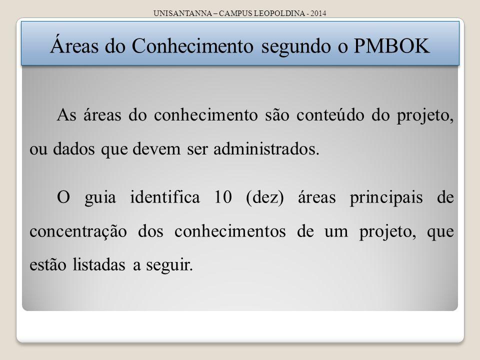 UNISANTANNA – CAMPUS LEOPOLDINA - 2014 Áreas do Conhecimento segundo o PMBOK As áreas do conhecimento são conteúdo do projeto, ou dados que devem ser administrados.