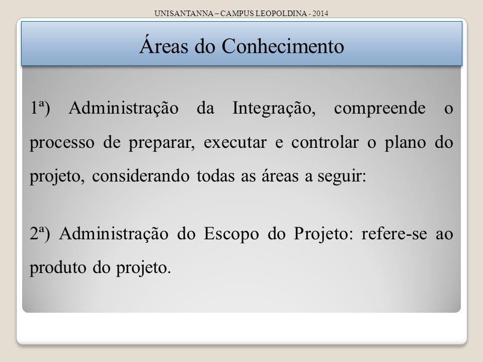 UNISANTANNA – CAMPUS LEOPOLDINA - 2014 Áreas do Conhecimento 1ª) Administração da Integração, compreende o processo de preparar, executar e controlar