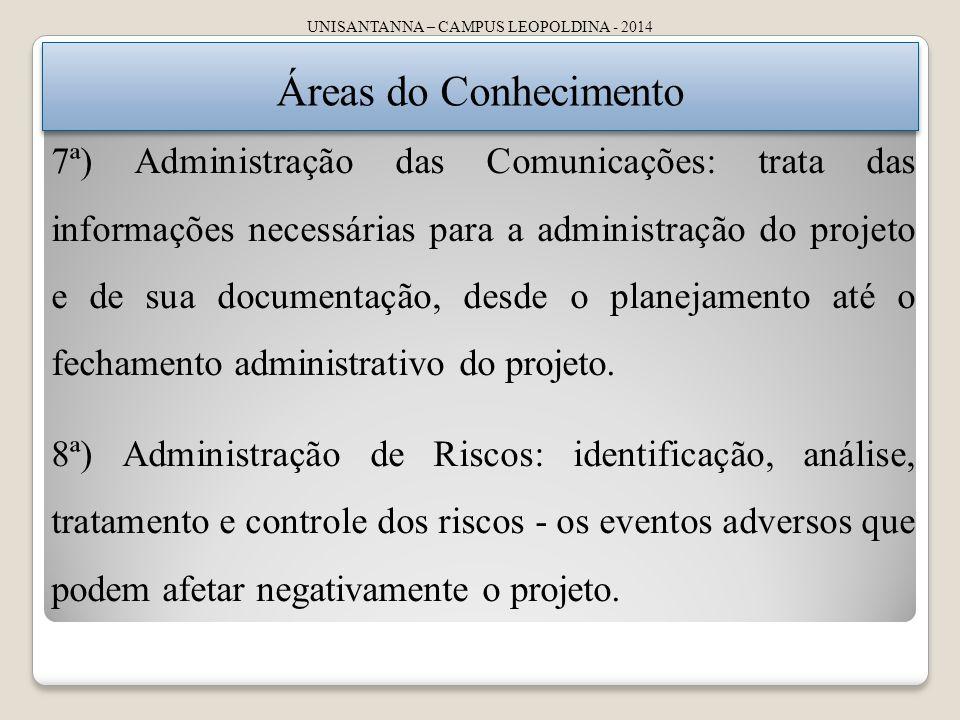 UNISANTANNA – CAMPUS LEOPOLDINA - 2014 Áreas do Conhecimento 7ª) Administração das Comunicações: trata das informações necessárias para a administraçã