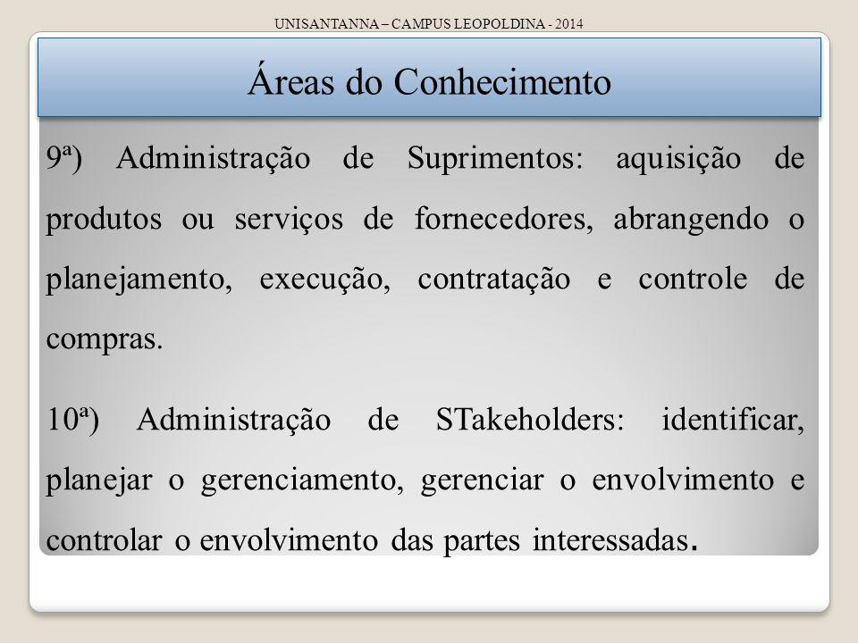 UNISANTANNA – CAMPUS LEOPOLDINA - 2014 Áreas do Conhecimento 9ª) Administração de Suprimentos: aquisição de produtos ou serviços de fornecedores, abra