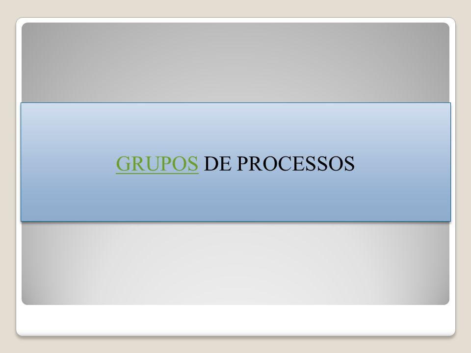 GRUPOS DE PROCESSOS GRUPOS DE PROCESSOS