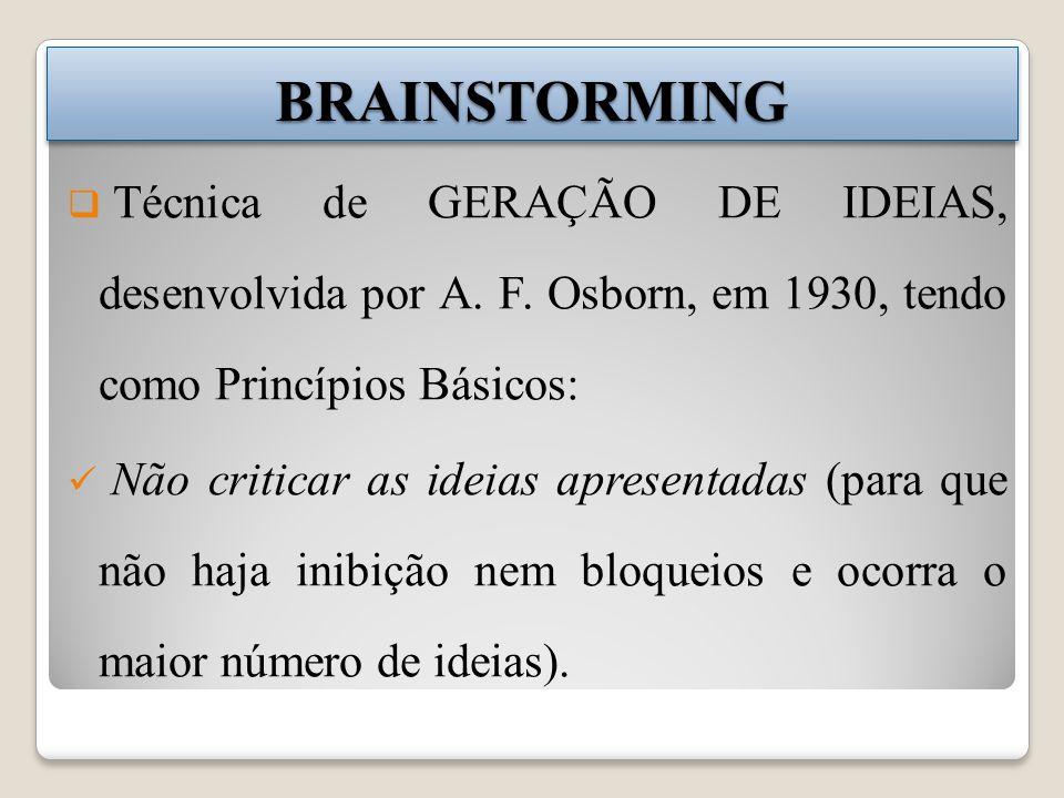 BRAINSTORMINGBRAINSTORMING Técnica de GERAÇÃO DE IDEIAS, desenvolvida por A. F. Osborn, em 1930, tendo como Princípios Básicos: Não criticar as ideias