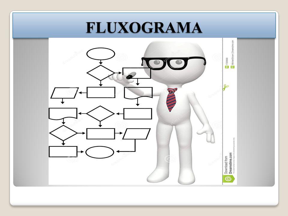 FLUXOGRAMAFLUXOGRAMA