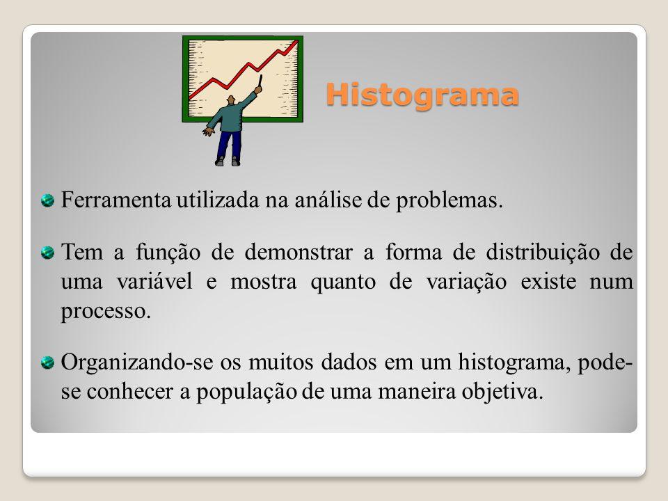 Histograma Histograma Ferramenta utilizada na análise de problemas. Tem a função de demonstrar a forma de distribuição de uma variável e mostra quanto