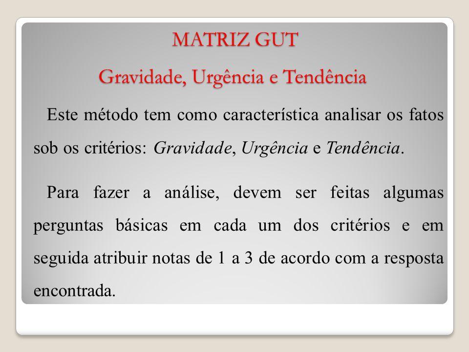 MATRIZ GUT Gravidade, Urgência e Tendência MATRIZ GUT Gravidade, Urgência e Tendência Este método tem como característica analisar os fatos sob os critérios: Gravidade, Urgência e Tendência.