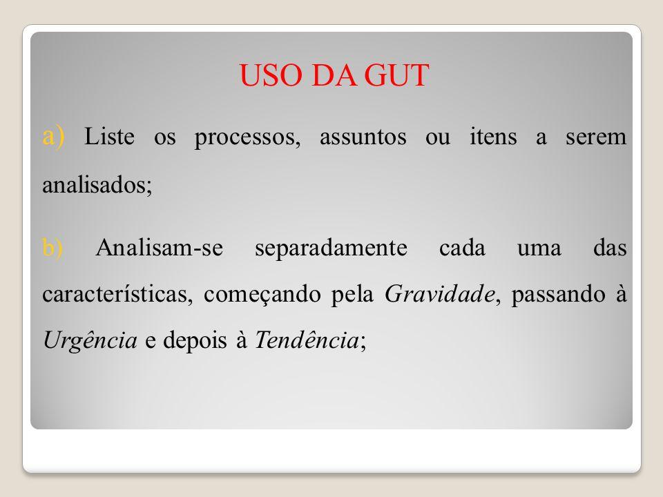 USO DA GUT a) Liste os processos, assuntos ou itens a serem analisados; b) Analisam-se separadamente cada uma das características, começando pela Grav