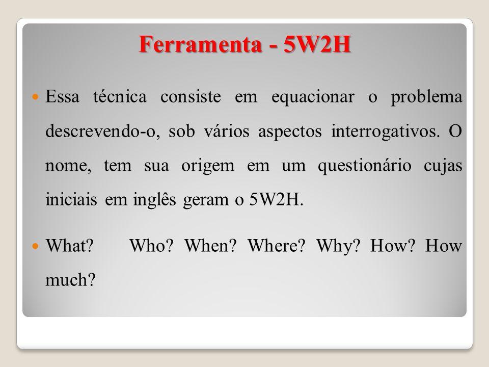 Ferramenta - 5W2H Essa técnica consiste em equacionar o problema descrevendo-o, sob vários aspectos interrogativos. O nome, tem sua origem em um quest