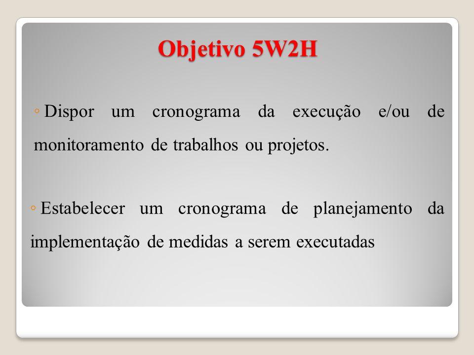 Objetivo 5W2H Dispor um cronograma da execução e/ou de monitoramento de trabalhos ou projetos. Estabelecer um cronograma de planejamento da implementa