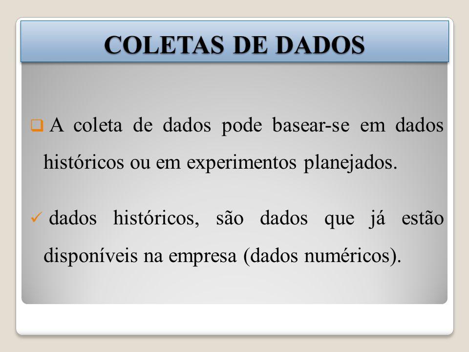 COLETAS DE DADOS A coleta de dados pode basear-se em dados históricos ou em experimentos planejados. dados históricos, são dados que já estão disponív