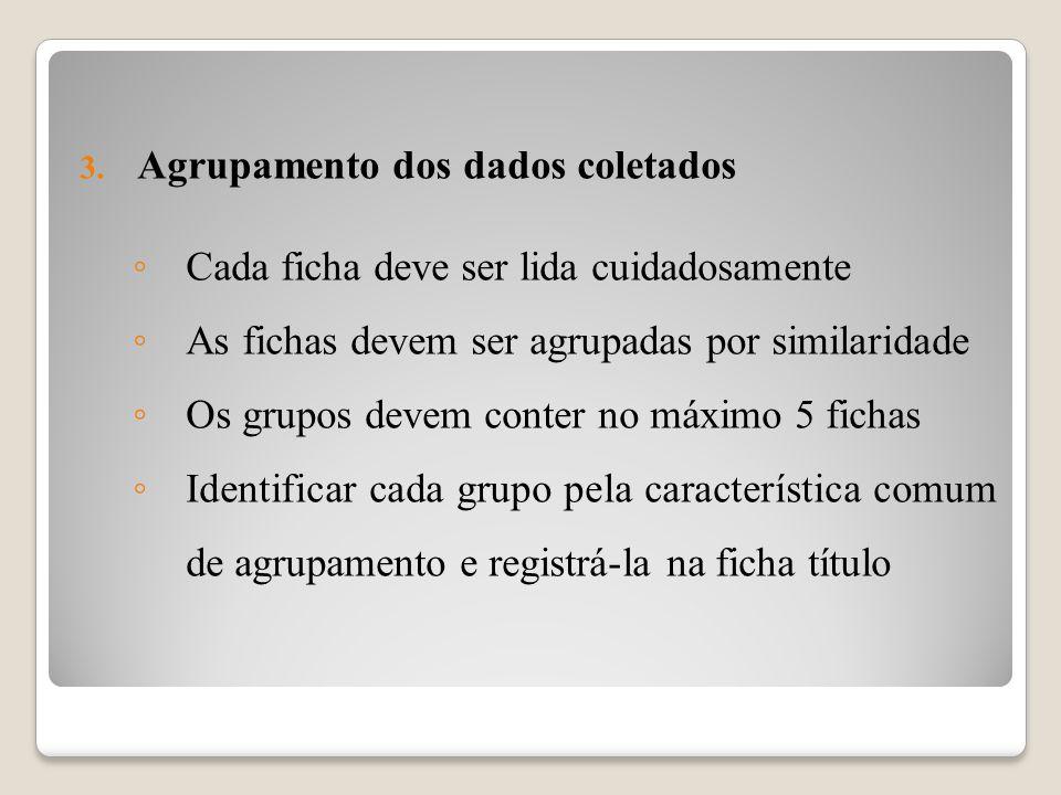 3. Agrupamento dos dados coletados Cada ficha deve ser lida cuidadosamente As fichas devem ser agrupadas por similaridade Os grupos devem conter no má