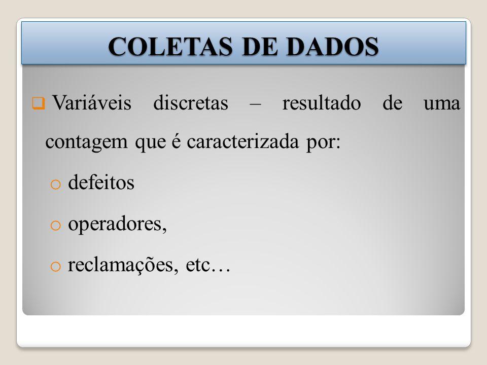 COLETAS DE DADOS Variáveis discretas – resultado de uma contagem que é caracterizada por: o defeitos o operadores, o reclamações, etc…