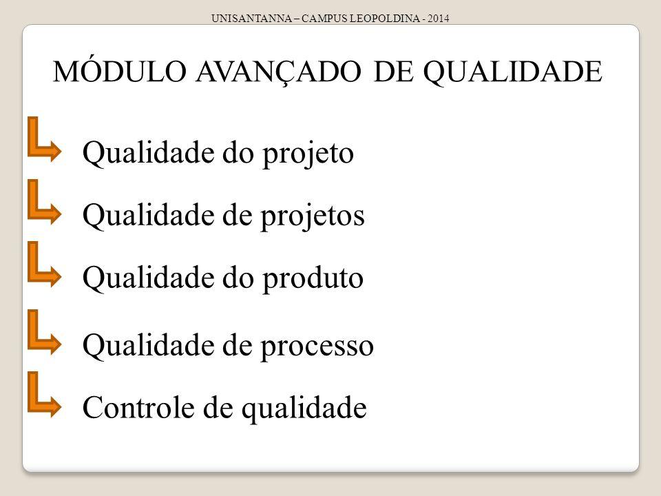 UNISANTANNA – CAMPUS LEOPOLDINA - 2014 MÓDULO AVANÇADO DE QUALIDADE Qualidade do projeto Qualidade de projetos Qualidade do produto Qualidade de processo Controle de qualidade