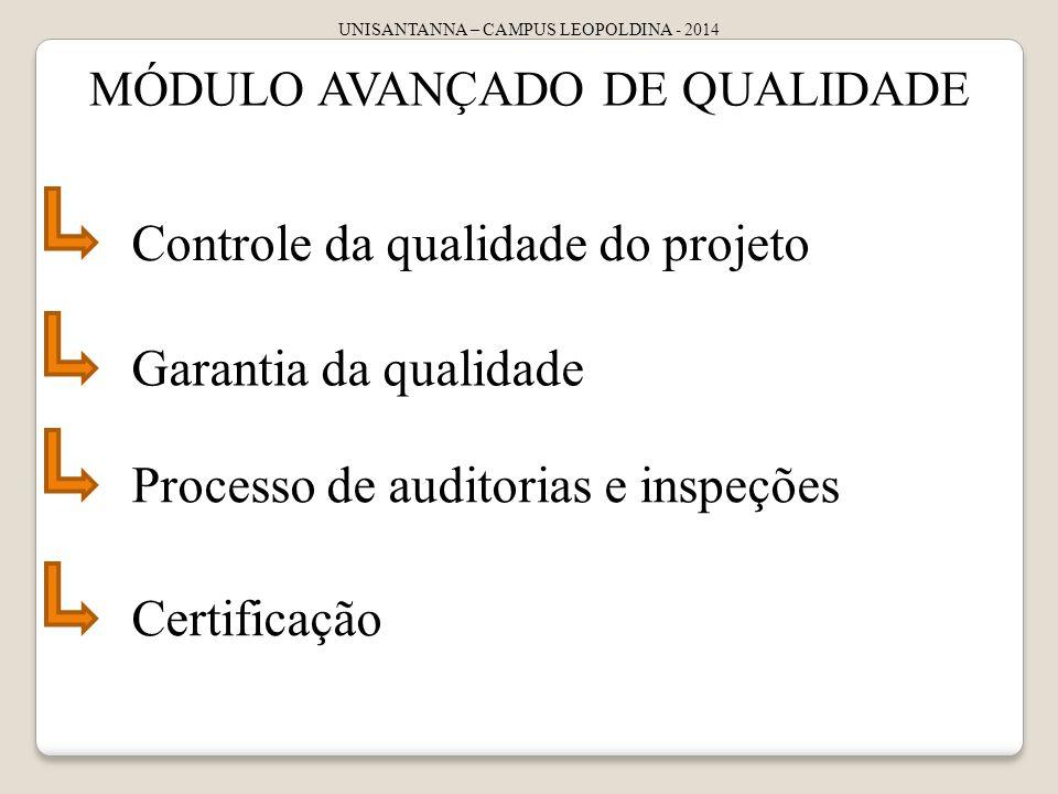 UNISANTANNA – CAMPUS LEOPOLDINA - 2014 MÓDULO AVANÇADO DE QUALIDADE Controle da qualidade do projeto Garantia da qualidade Processo de auditorias e in