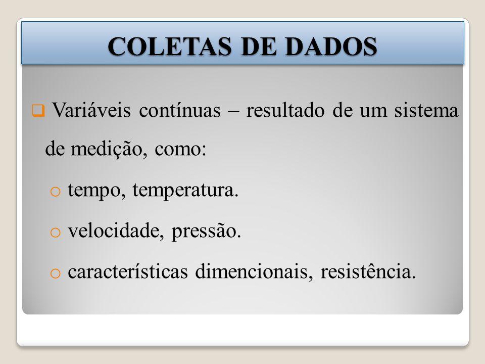 COLETAS DE DADOS Variáveis contínuas – resultado de um sistema de medição, como: o tempo, temperatura. o velocidade, pressão. o características dimenc