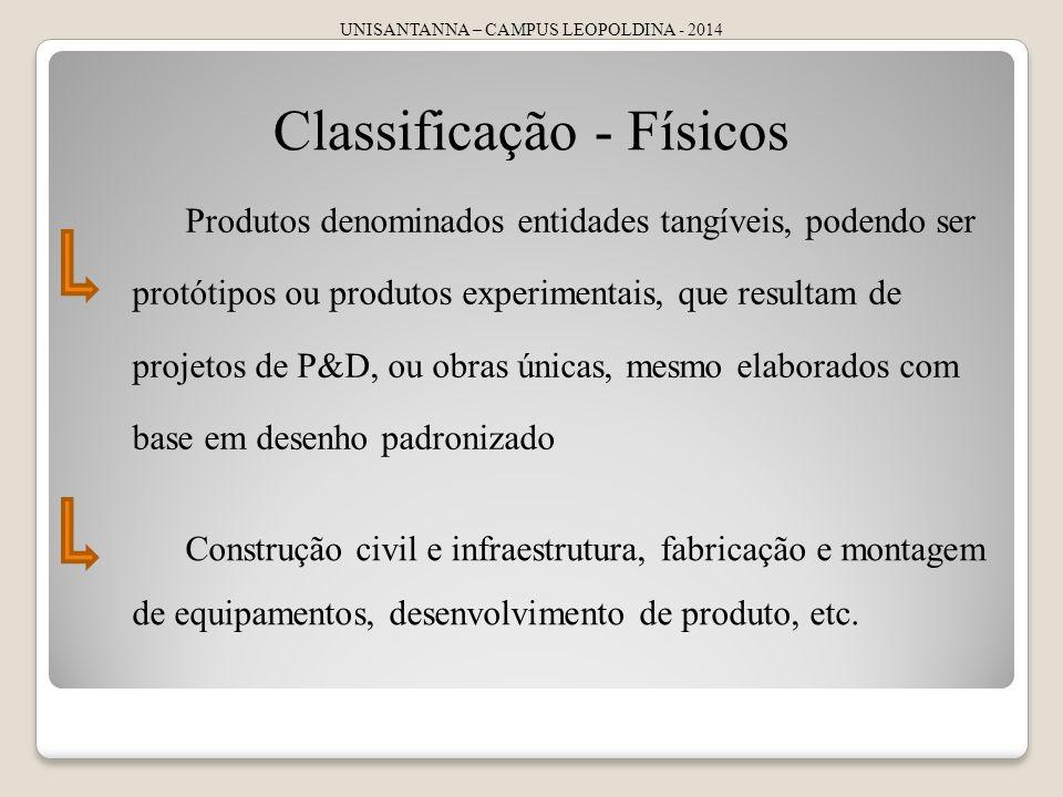 UNISANTANNA – CAMPUS LEOPOLDINA - 2014 Classificação - Físicos Produtos denominados entidades tangíveis, podendo ser protótipos ou produtos experiment