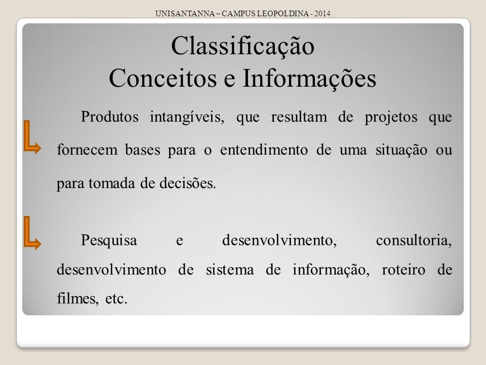 UNISANTANNA – CAMPUS LEOPOLDINA - 2014 Classificação Conceitos e Informações Produtos intangíveis, que resultam de projetos que fornecem bases para o entendimento de uma situação ou para tomada de decisões.