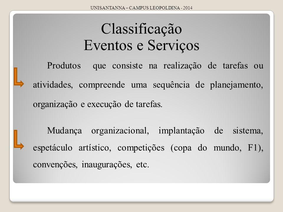 UNISANTANNA – CAMPUS LEOPOLDINA - 2014 Classificação Eventos e Serviços Produtos que consiste na realização de tarefas ou atividades, compreende uma s