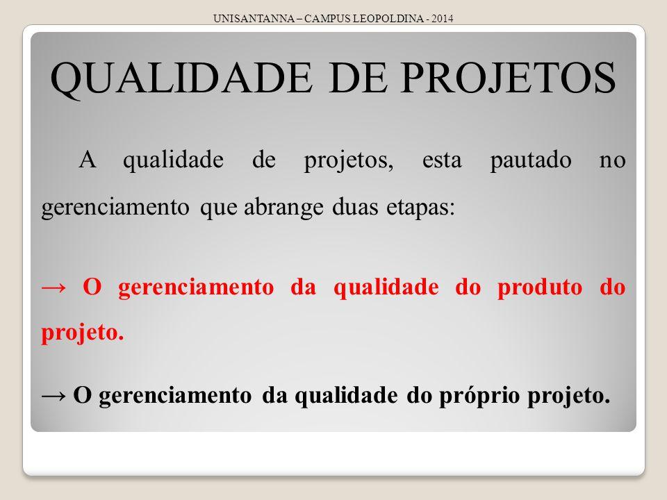 UNISANTANNA – CAMPUS LEOPOLDINA - 2014 QUALIDADE DE PROJETOS A qualidade de projetos, esta pautado no gerenciamento que abrange duas etapas: O gerenciamento da qualidade do produto do projeto.