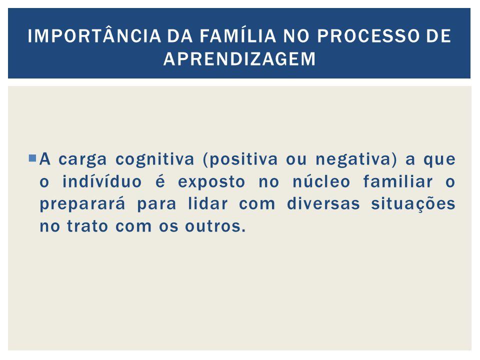 A carga cognitiva (positiva ou negativa) a que o indívíduo é exposto no núcleo familiar o preparará para lidar com diversas situações no trato com os