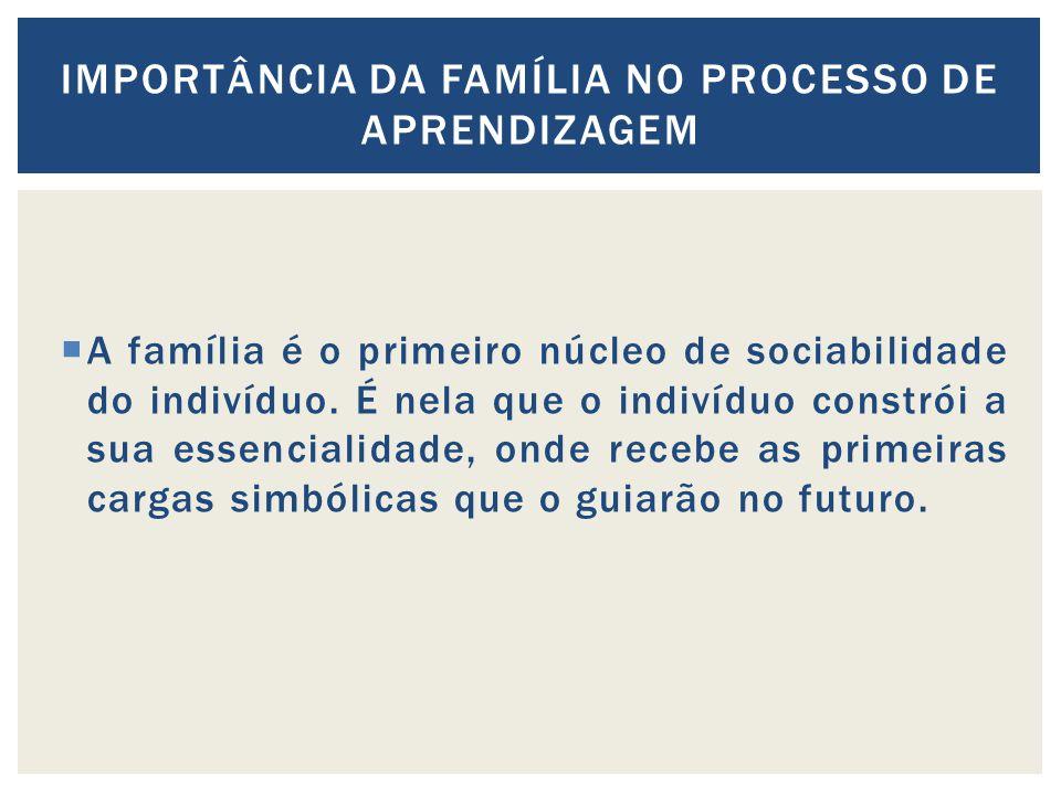 A família é o primeiro núcleo de sociabilidade do indivíduo. É nela que o indivíduo constrói a sua essencialidade, onde recebe as primeiras cargas sim