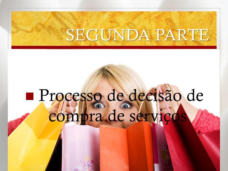 SEGUNDA PARTE Processo de decisão de compra de serviços
