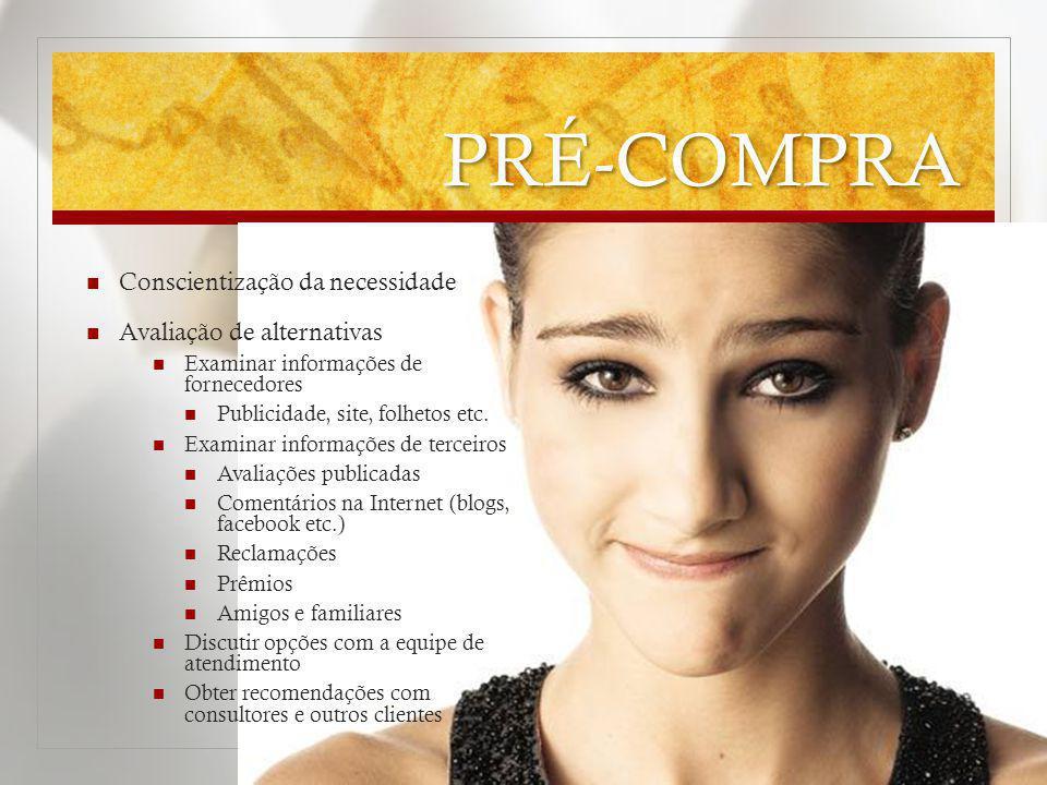 PRÉ-COMPRA Conscientização da necessidade Avaliação de alternativas Examinar informações de fornecedores Publicidade, site, folhetos etc. Examinar inf