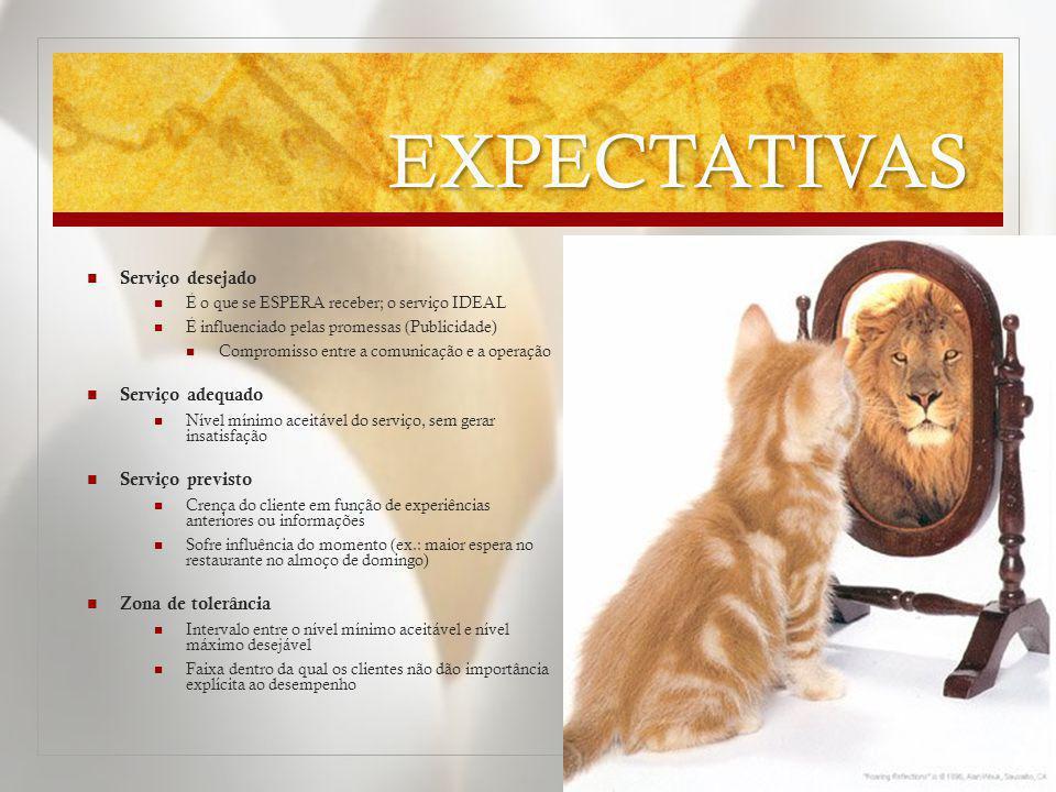EXPECTATIVAS Serviço desejado É o que se ESPERA receber; o serviço IDEAL É influenciado pelas promessas (Publicidade) Compromisso entre a comunicação