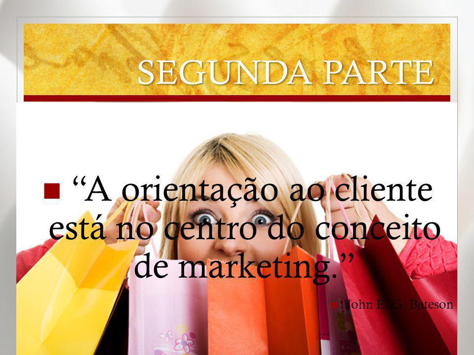 SEGUNDA PARTE A orientação ao cliente está no centro do conceito de marketing. John E. G. Bateson