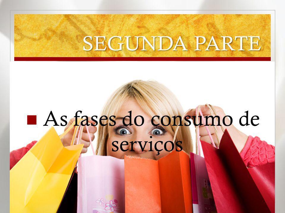 SEGUNDA PARTE As fases do consumo de serviços