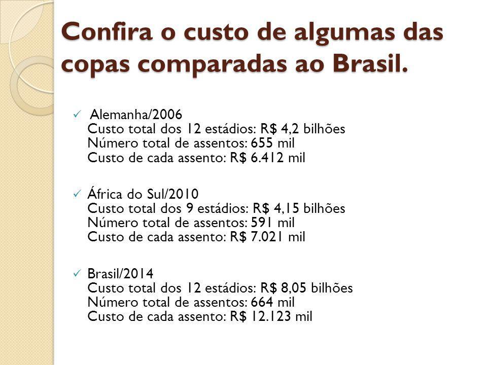 Confira o custo de algumas das copas comparadas ao Brasil. Alemanha/2006 Custo total dos 12 estádios: R$ 4,2 bilhões Número total de assentos: 655 mil
