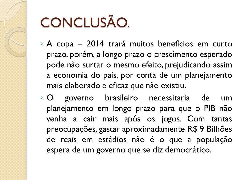 CONCLUSÃO. A copa – 2014 trará muitos benefícios em curto prazo, porém, a longo prazo o crescimento esperado pode não surtar o mesmo efeito, prejudica