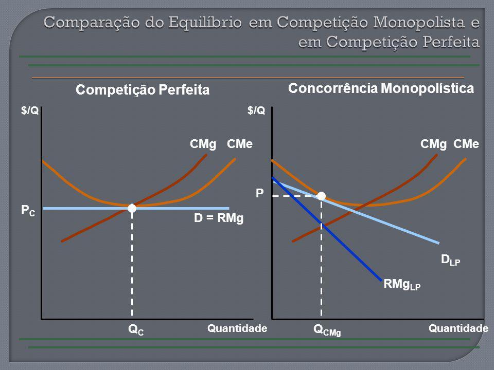 Modelo de Cournot - quantidade fixa de produção do concorrente e curva de reação.